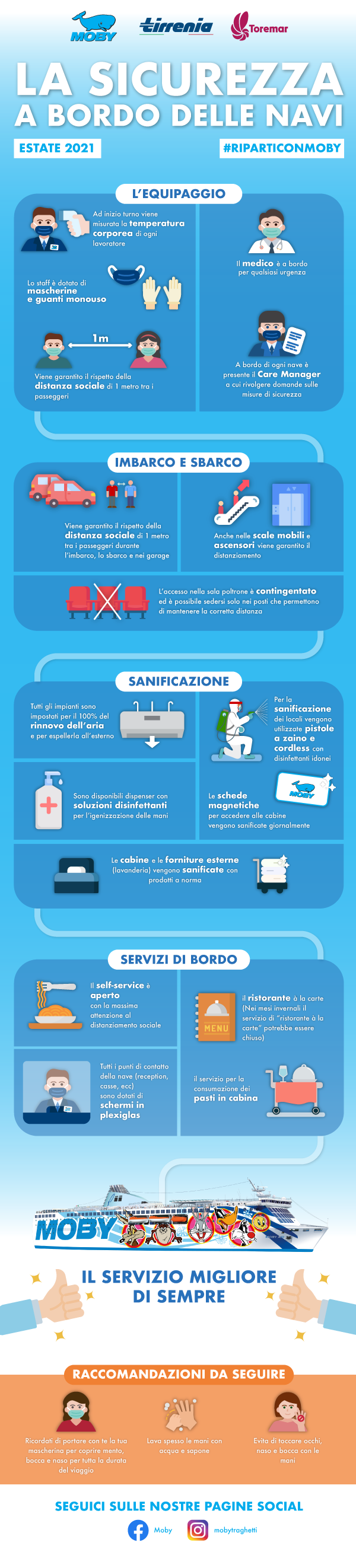 MOBY_Infografica_sicurezza_2021-IT